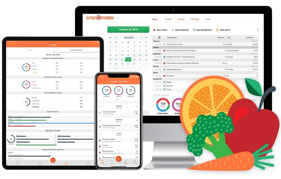 cronometer - 6 Best Calorie Counter App