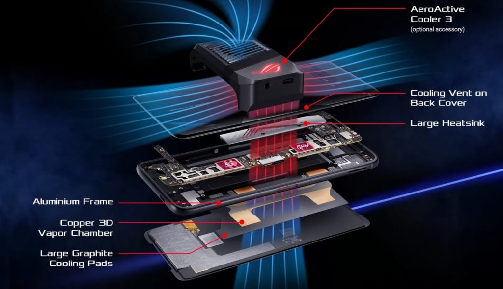 Gaming Features of ROG Phone