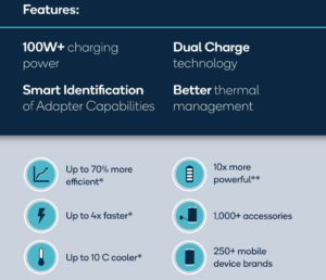 Qualcomm Quick Charge 5 Features