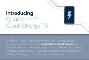 Qualcomm launched Quick Charge 5