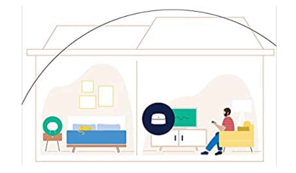 Wi-Fi 6: Amazon Unveils Eero 6 Series Mesh Routers Starting at $129